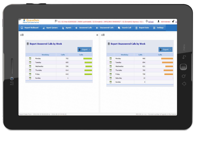 QueueStats - Asterisk Call Center Monitor